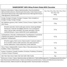 NAMEDSPORT 100% Whey Protein Shake 900g, Milk Chocolate